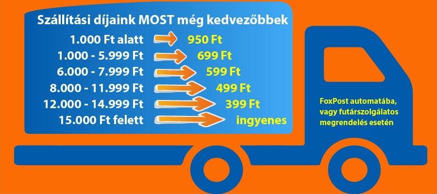 Szállítási díjak